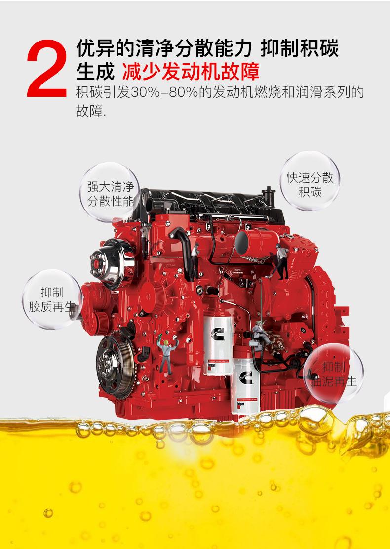 贵港柴油发电机-由此带动连在活塞上的连杆和与连杆相连的曲柄
